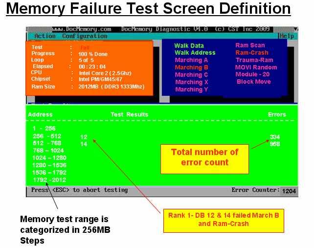 docmemory ram diagnostic software